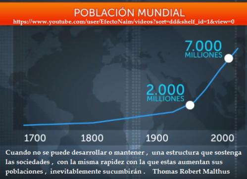 Poblacion mundial